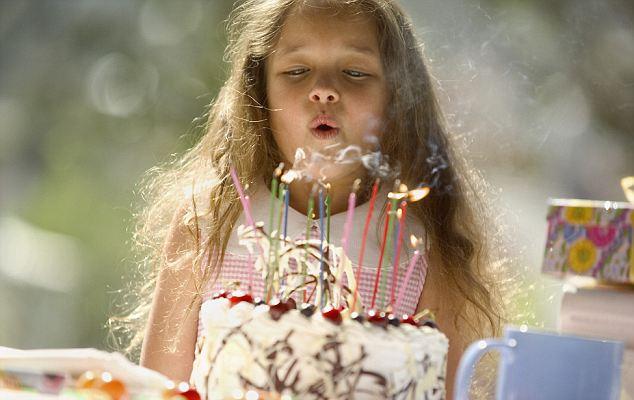 Дни перед днем рождения ритуалы